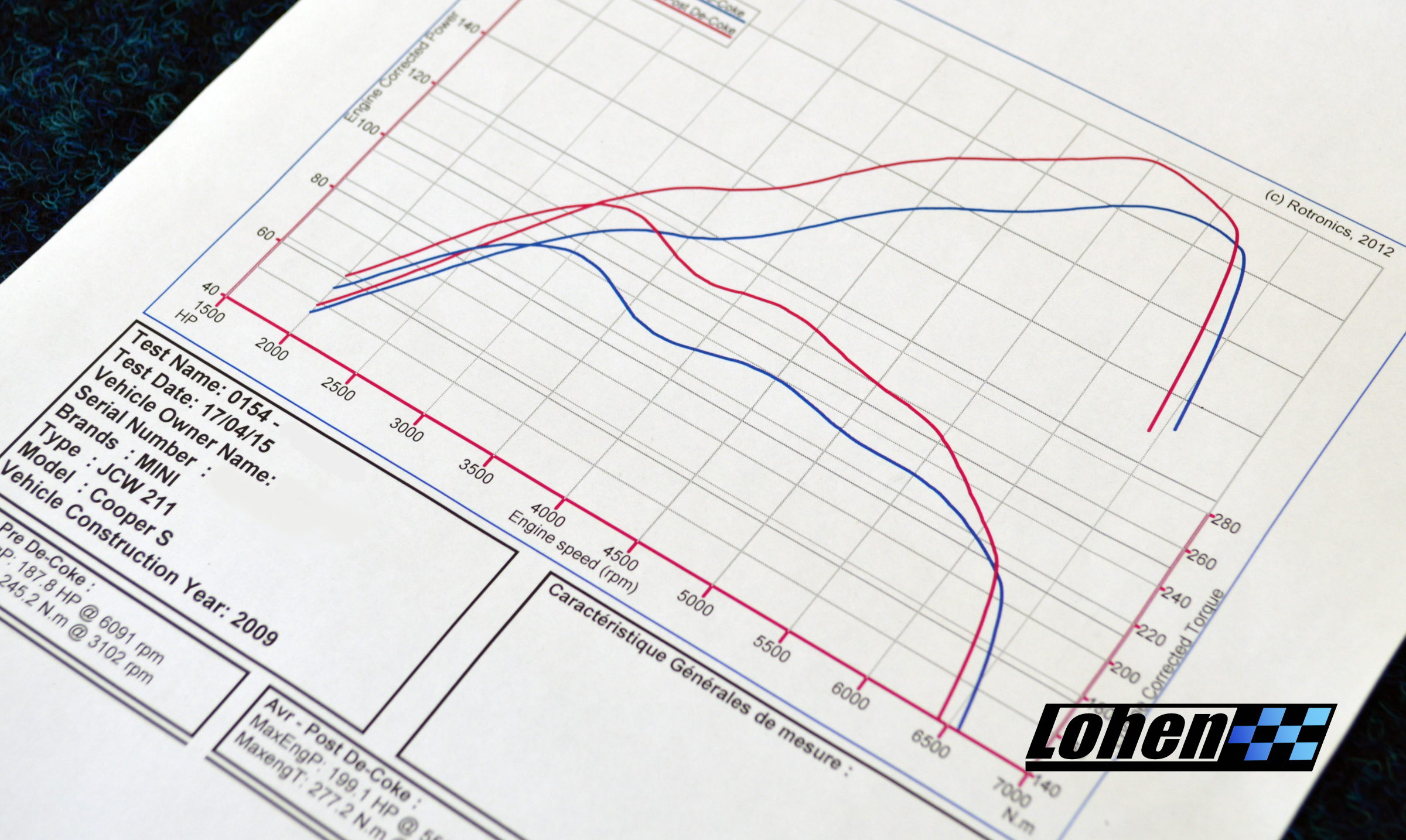 Gen 2 Jcw In For Engine De Coke And Manic Stage 2 Map